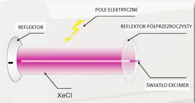 eximal-techniczne-wyjasnienie